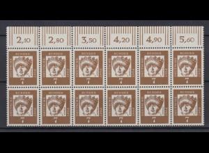 Bund 348y 12er Block mit Oberrand Bedeutende Deutsche 7 Pf postfrisch